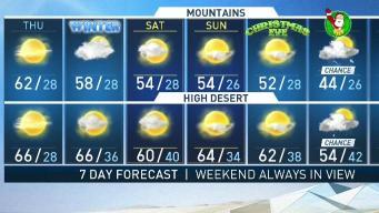 AM Forecast: Warmer Than Average Day