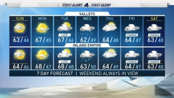 First Alert Forecast: More Rain on the Way