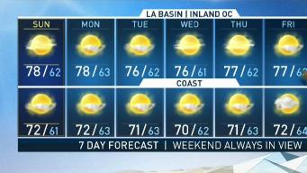 AM Weather - June Gloom Clearing Out