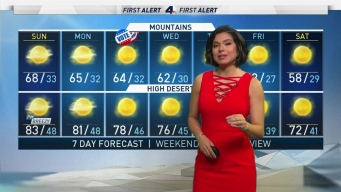 AM Weather: Another Warm Day