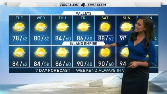 AM Forecast: Mostly Sunny, Temperatures in the 80s and 90s