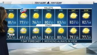 AM Forecast: Fog Clears for Afternoon Sunshine
