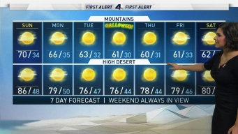 AM Weather: Morning Fog Clears to Sunny Skies
