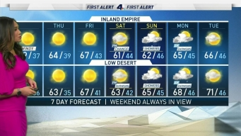 AM Forecast: Winds Will Slow Down This Afternoon