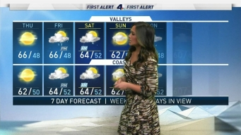 AM Forecast: Several Storms Coming to LA