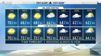 AM Forecast: Bye, Bye Rain