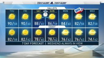 AM Forecast: Sunny and Warm Weather for the Beginning of November
