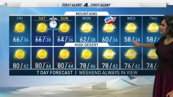 AM Forecast: Temperatures Above Normal for This Time of the Year