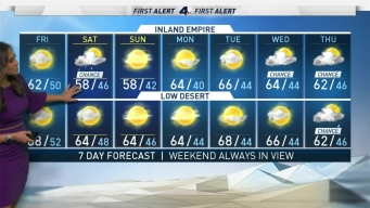 AM Forecast: No More Rain Today