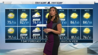 AM Forecast: Beautiful Fall Weather Today