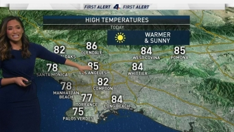 AM Forecast: Quick Warm Up Before a Drop in Temperatures