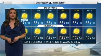 AM Forecast: Fire Threats Due to Dry Santa Ana Winds