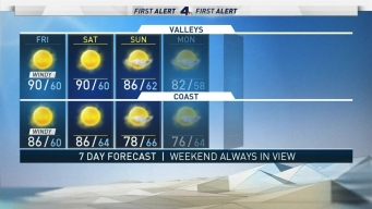 AM Forecast: Red Flag Warnings Back in Effect