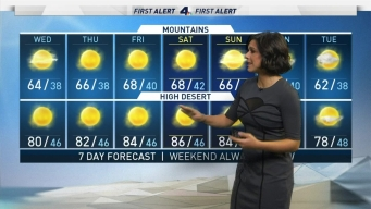AM Forecast: Warmer Temperatures Coming This Week