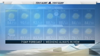 AM Forecast: Dry and Windy Halloween