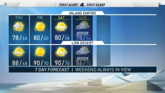 AM Forecast: Temperatures Remain Cool, But No Rain Today