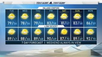 AM Forecast: Beach Hazards Due to Hurricane Sergio