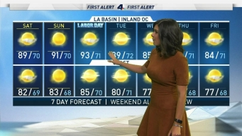 First Alert Forecast: Hot Holiday Weekend