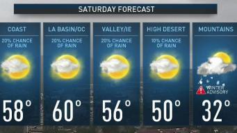 PM Forecast: Clearer Skies for the Weekend