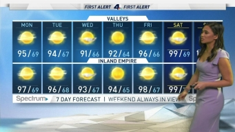 First Alert Forecast: Heat Wave Continues to Start the Week