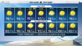 First Alert Forecast: The Final Day of a Heat Wave