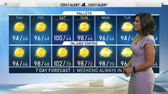First Alert Forecast: Looking Ahead to the Weekend