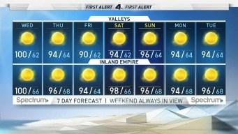 First Alert Forecast: Triple-Digit Heat