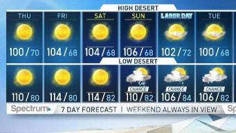 First Alert Forecast: Excessive Heat