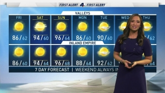 First Alert Forecast: A Weekend of Warmer Temperatures