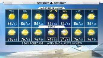 First Alert Forecast: Heat Advisories All Around