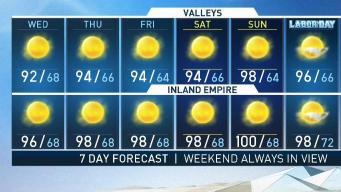 First Alert Forecast: Hot Temps