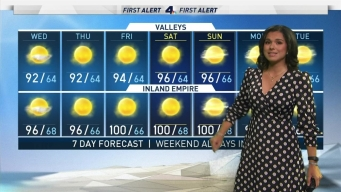 First Alert Forecast: Clouds Will Clear, But Gradually