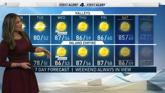 First Alert Forecast: September Ends With Cool Temperatures