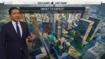 First Alert Forecast: When Will the Santa Ana Winds Return?