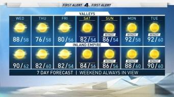 First Alert Forecast: Above-Average Temperatures