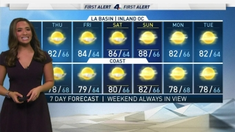 First Alert Forecast: Partly Cloudy and Pleasant