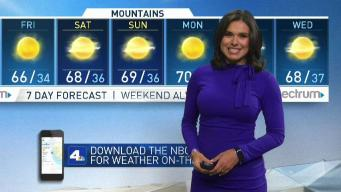 First Alert Forecast: Quiet Weather Pattern
