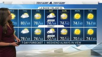 First Alert Forecast: Cooler Temperatures