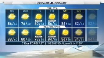 First Alert Forecast: Slight Drop in Temperatures