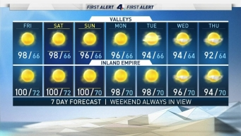 First Alert Forecast: Still Hot, but the Humidity is Dropping
