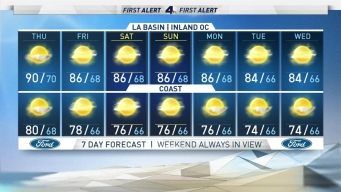 First Alert Forecast: Heat Wave Continues