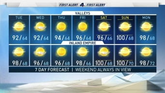 First Alert Forecast: Humidity Makes a Return