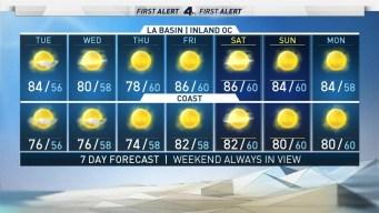 First Alert Forecast: Quiet Week of Weather