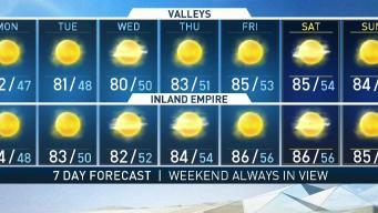 First Alert Forecast: Warming Week
