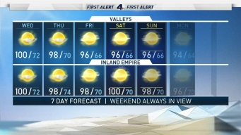 First Alert Forecast: Peak of the Heat