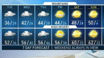 First Alert Forecast: Another Day of Soggy Weather in SoCal