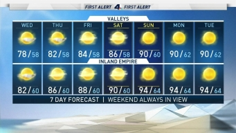 First Alert Forecast: Sunshine by Afternoon