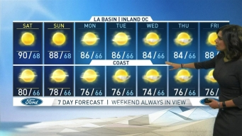 First Alert Forecast: High Temperatures, Above Normal