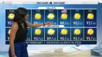 Hot Temperatures and Sunny Skies