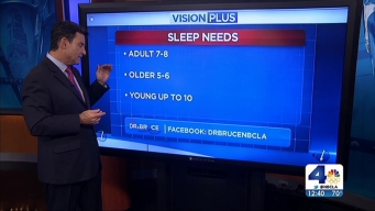 Ask Dr. Bruce: Getting a Good Night Sleep & Vitamin D